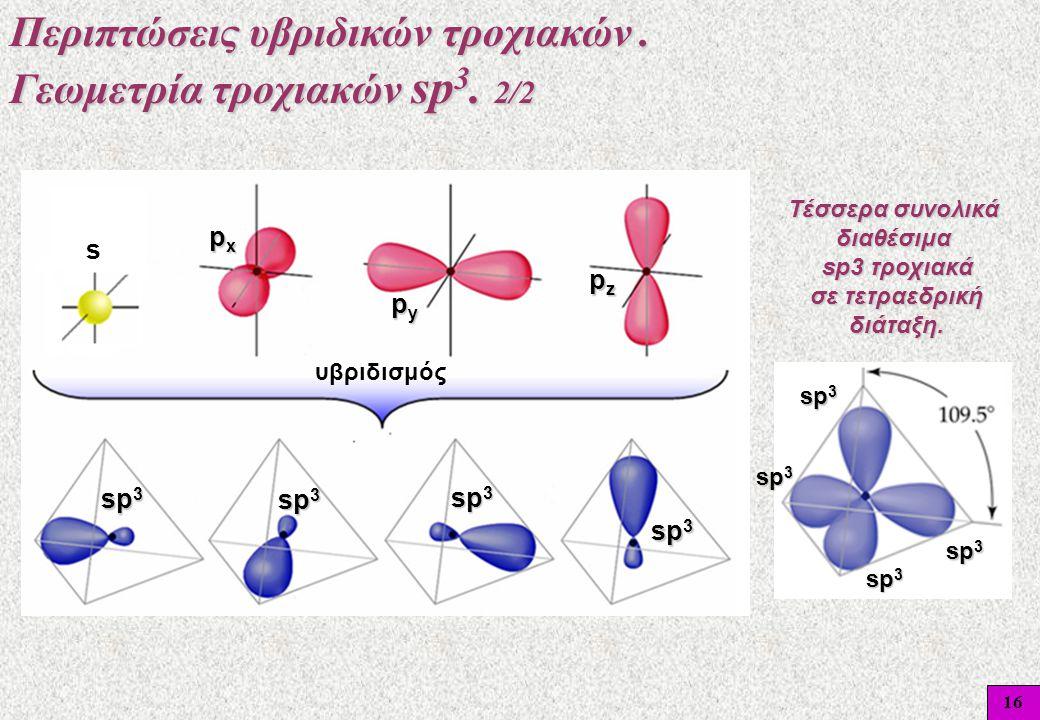 16 υβριδισμός pxpxpxpx s pypypypy pzpzpzpz sp 3 Τέσσερα συνολικά διαθέσιμα sp3τροχιακά Τέσσερα συνολικά διαθέσιμα sp3 τροχιακά σε τετραεδρική διάταξη.