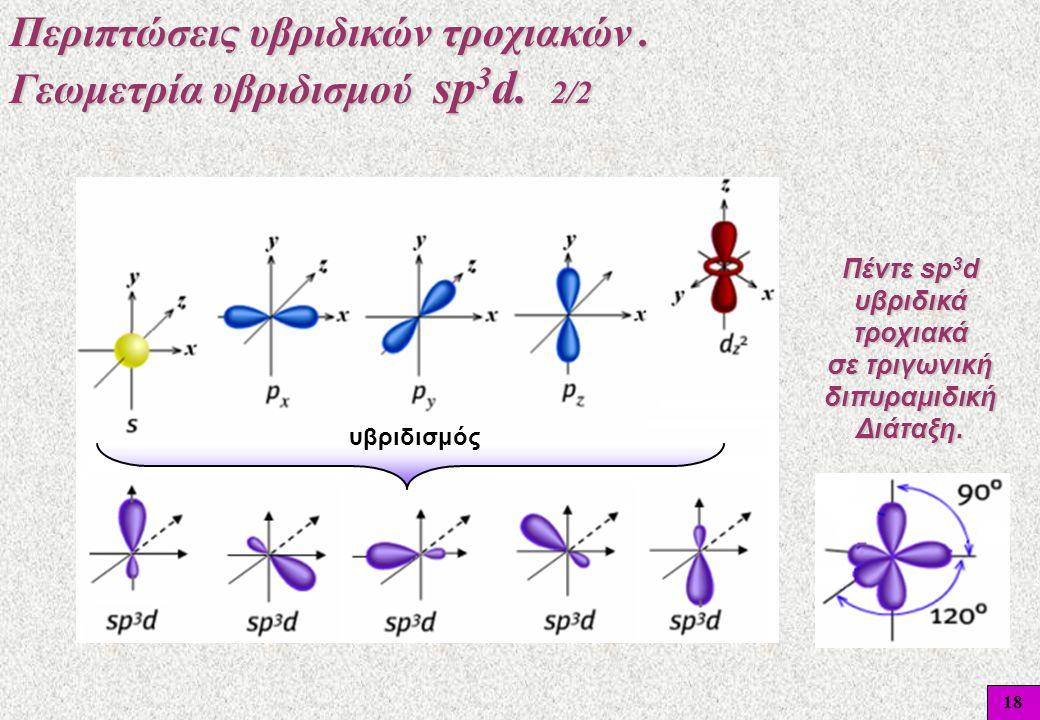 18 Πέντε sp 3 d υβριδικά τροχιακά σε τριγωνική διπυραμιδικήΔιάταξη. Περιπτώσεις υβριδικών τροχιακών. Γεωμετρία υβριδισμού sp 3 d. 2/2 υβριδισμός