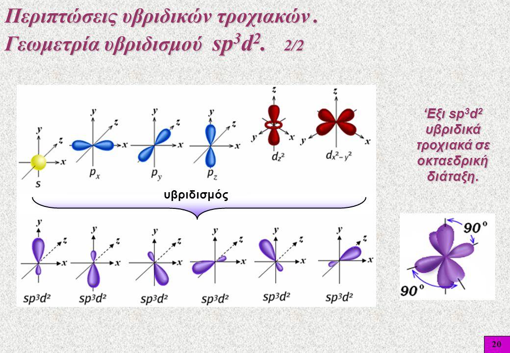 20 Περιπτώσεις υβριδικών τροχιακών. Γεωμετρία υβριδισμού sp 3 d 2. 2/2 'Εξι sp 3 d 2 υβριδικά τροχιακά σε οκταεδρικήδιάταξη. υβριδισμός