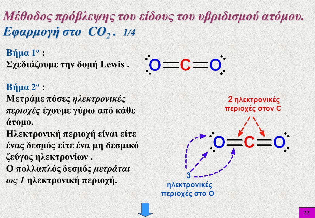 23 Βήμα 1 ο : Σχεδιάζουμε την δομή Lewis. Βήμα 2 ο : Μετράμε πόσες ηλεκτρονικές περιοχές έχουμε γύρω από κάθε άτομο. Ηλεκτρονική περιοχή είναι είτε έν