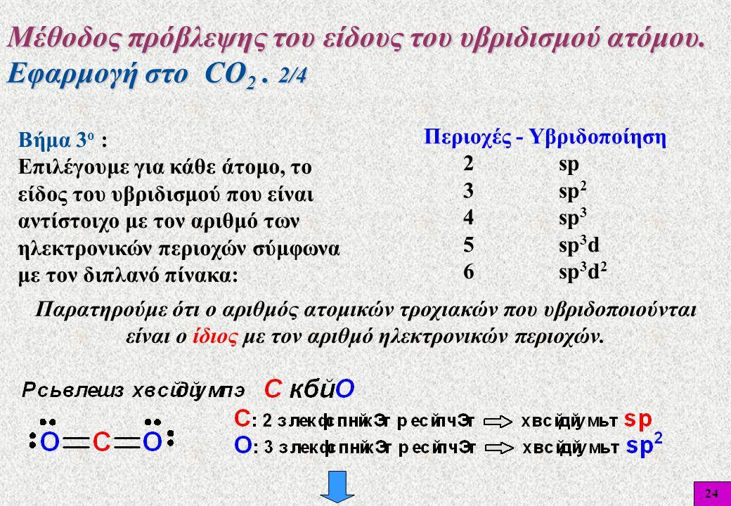 24 Βήμα 3 ο : Επιλέγουμε για κάθε άτομο, το είδος του υβριδισμού που είναι αντίστοιχο με τον αριθμό των ηλεκτρονικών περιοχών σύμφωνα με τον διπλανό πίνακα: Περιοχές - Υβριδοποίηση 2 sp 3 sp 2 4 sp 3 5 sp 3 d 6 sp 3 d 2 Παρατηρούμε ότι ο αριθμός ατομικών τροχιακών που υβριδοποιούνται είναι ο ίδιος με τον αριθμό ηλεκτρονικών περιοχών.