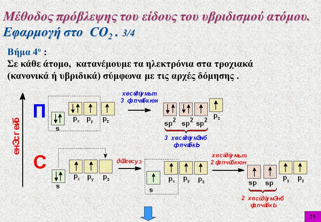 25 Μέθοδος πρόβλεψης του είδους του υβριδισμού ατόμου. Εφαρμογή στο CΟ 2. 3/4 Βήμα 4 ο : Σε κάθε άτομο, κατανέμουμε τα ηλεκτρόνια στα τροχιακά (κανονι