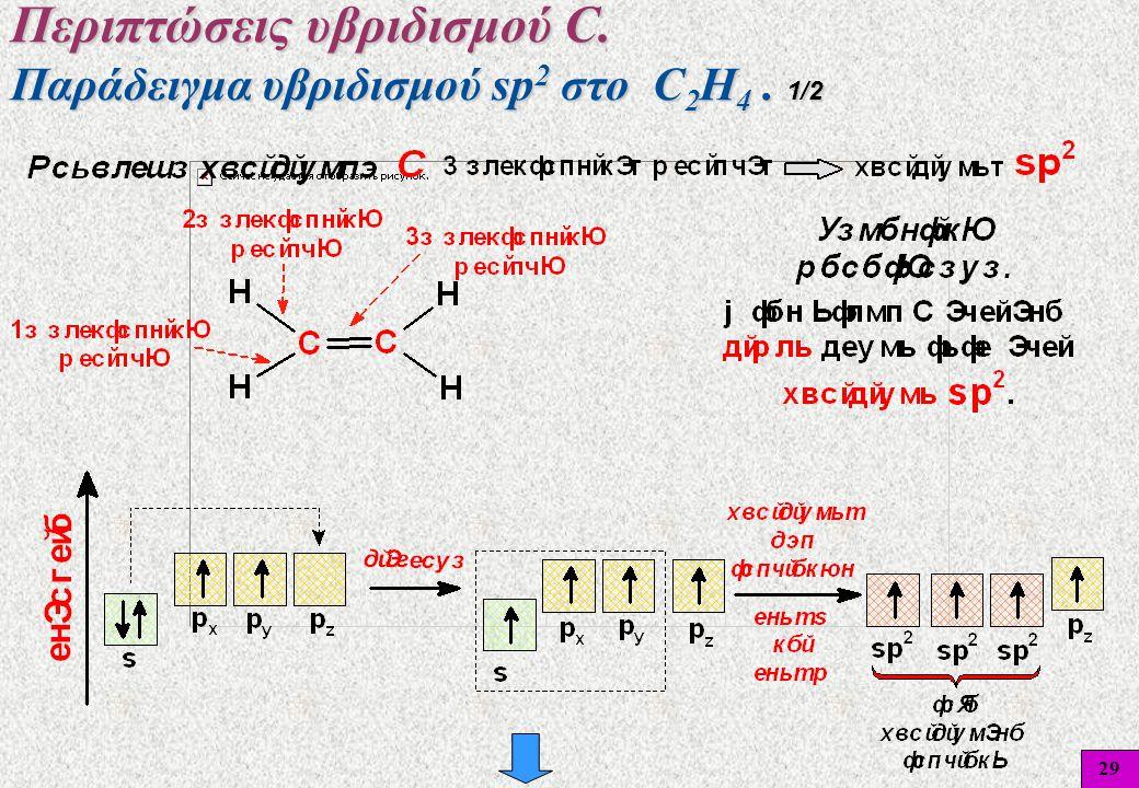29 Περιπτώσεις υβριδισμού C. Παράδειγμα υβριδισμού sp 2 στο C 2 H 4. 1/2