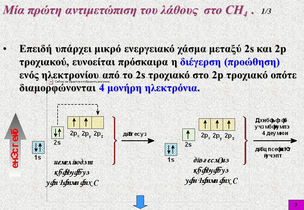 3 Μία πρώτη αντιμετώπιση του λάθους στο CΗ 4. 1/3 •Επειδή υπάρχει μικρό ενεργειακό χάσμα μεταξύ 2s και 2p τροχιακού, ευνοείται πρόσκαιρα η διέγερση (π