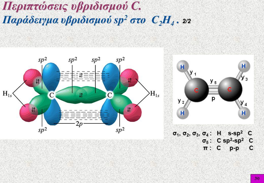 30 σ 1, σ 2, σ 3, σ 4 : Η s-sp 2 C σ 5 : C sp 2 -sp 2 C π : C p-p C π : C p-p C Περιπτώσεις υβριδισμού C. Παράδειγμα υβριδισμού sp 2 στο C 2 H 4. 2/2