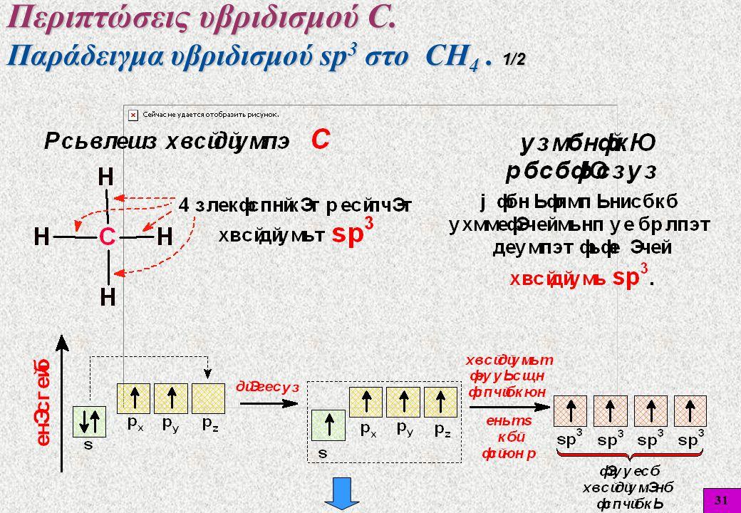 31 Περιπτώσεις υβριδισμού C. Παράδειγμα υβριδισμού sp 3 στο CH 4. 1/2