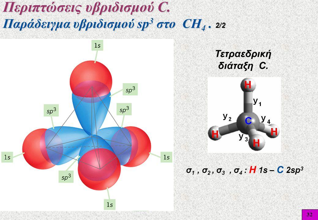32 Τετραεδρική διάταξη C.σ 1, σ 2, σ 3, σ 4 : Η 1s – C 2sp 3 Περιπτώσεις υβριδισμού C.