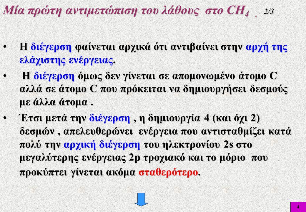 4 •H διέγερση φαίνεται αρχικά ότι αντιβαίνει στην αρχή της ελάχιστης ενέργειας. • Η διέγερση όμως δεν γίνεται σε απομονωμένο άτομο C αλλά σε άτομο C π
