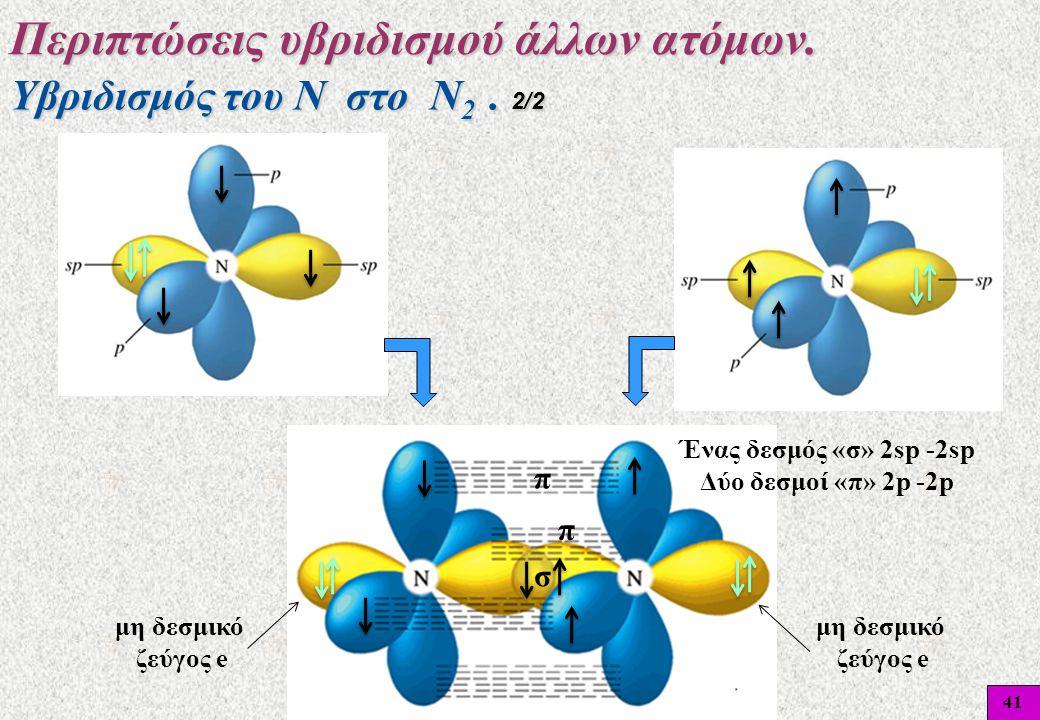 41 Υβριδισμός του Ν στο Ν 2. 2/2 Περιπτώσεις υβριδισμού άλλων ατόμων. σ π π Ένας δεσμός «σ» 2sp -2sp Δύο δεσμοί «π» 2p -2p μη δεσμικό ζεύγος e μη δεσμ