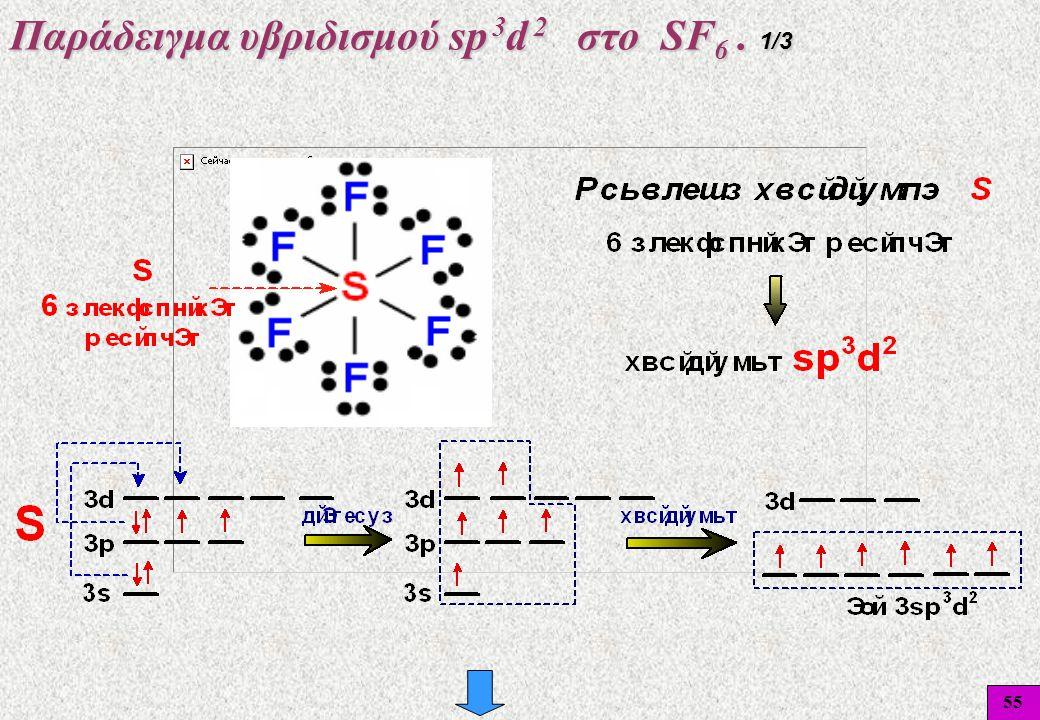 55 Παράδειγμα υβριδισμού sp 3 d 2 στο SF 6. 1/3