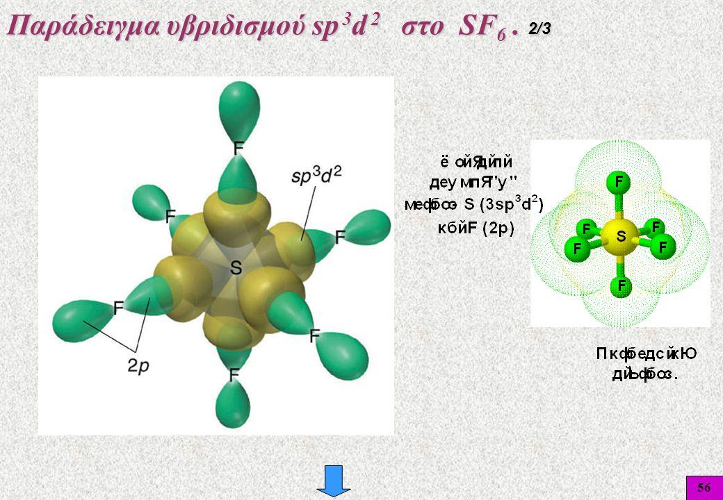 56 Παράδειγμα υβριδισμού sp 3 d 2 στο SF 6. 2/3