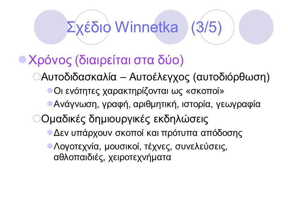 Σχέδιο Winnetka (3/5)  Χρόνος (διαιρείται στα δύο)  Αυτοδιδασκαλία – Αυτοέλεγχος (αυτοδιόρθωση)  Οι ενότητες χαρακτηρίζονται ως «σκοποί»  Ανάγνωση, γραφή, αριθμητική, ιστορία, γεωγραφία  Ομαδικές δημιουργικές εκδηλώσεις  Δεν υπάρχουν σκοποί και πρότυπα απόδοσης  Λογοτεχνία, μουσικοί, τέχνες, συνελεύσεις, αθλοπαιδιές, χειροτεχνήματα