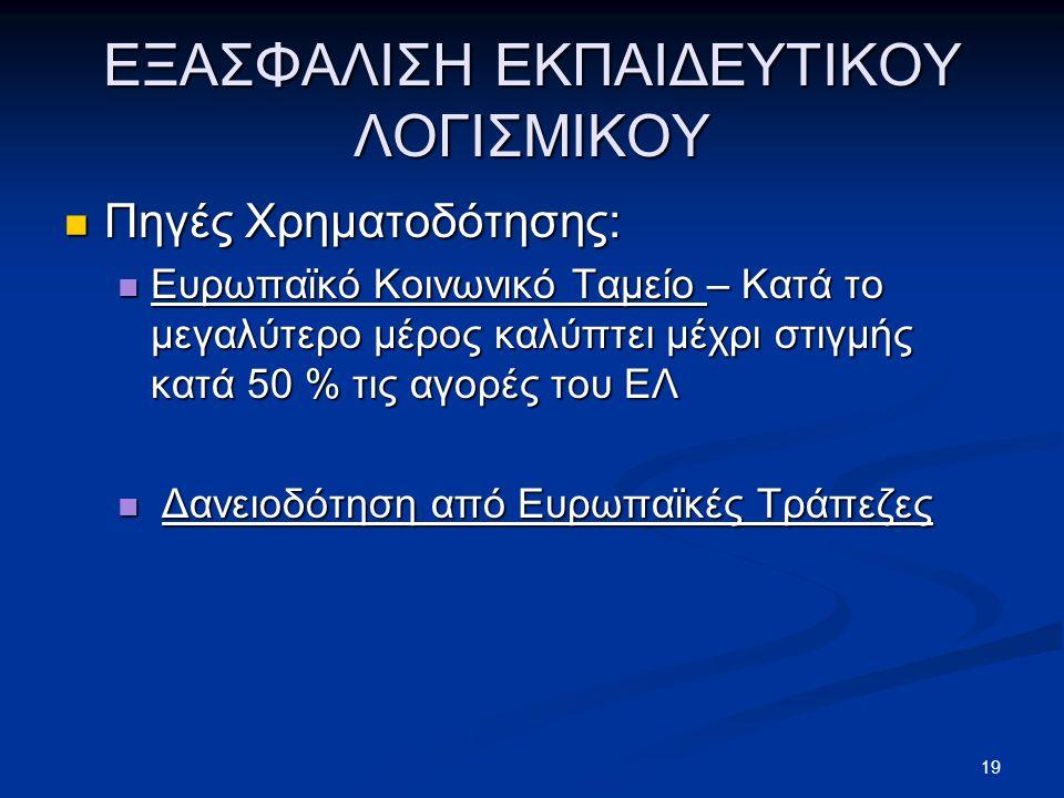 ΕΞΑΣΦΑΛΙΣΗ ΕΚΠΑΙΔΕΥΤΙΚΟΥ ΛΟΓΙΣΜΙΚΟΥ  Πηγές Χρηματοδότησης:  Ευρωπαϊκό Κοινωνικό Ταμείο – Κατά το μεγαλύτερο μέρος καλύπτει μέχρι στιγμής κατά 50 % τις αγορές του ΕΛ  Δανειοδότηση από Ευρωπαϊκές Τράπεζες 19
