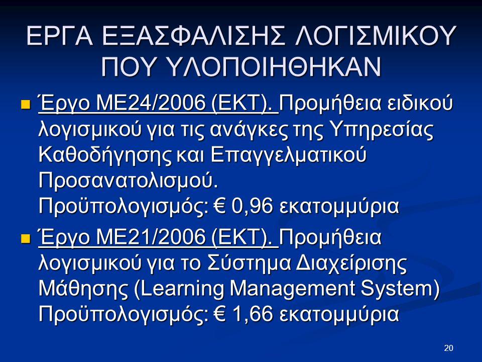 ΕΡΓΑ ΕΞΑΣΦΑΛΙΣΗΣ ΛΟΓΙΣΜΙΚΟΥ ΠΟΥ ΥΛΟΠΟΙΗΘΗΚΑΝ  Έργο ΜΕ24/2006 (ΕΚΤ). Προμήθεια ειδικού λογισμικού για τις ανάγκες της Υπηρεσίας Καθοδήγησης και Επαγγε