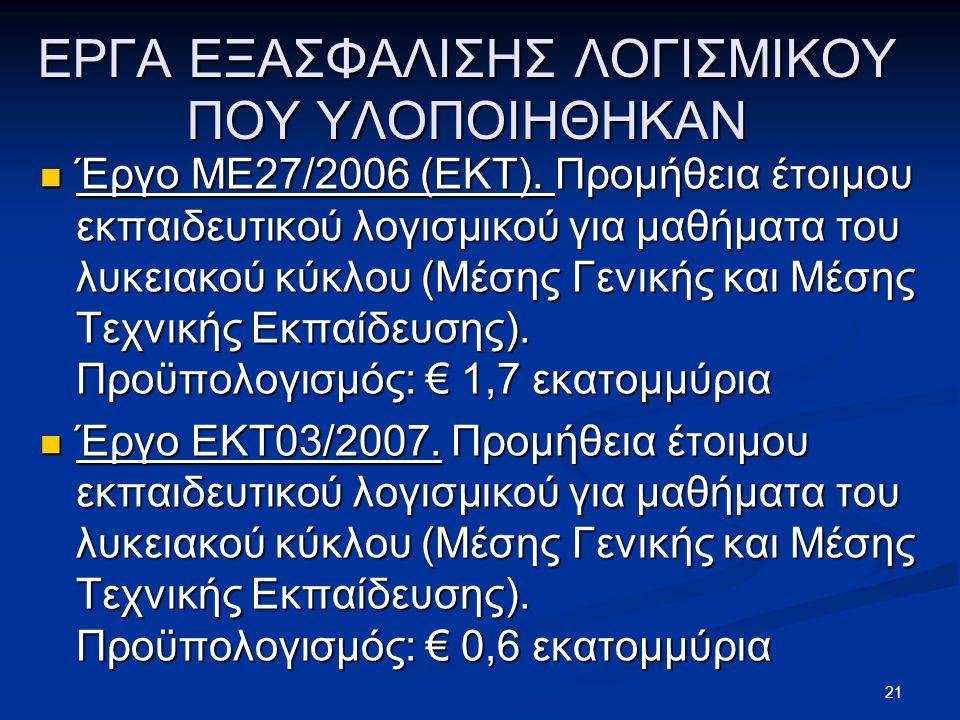 ΕΡΓΑ ΕΞΑΣΦΑΛΙΣΗΣ ΛΟΓΙΣΜΙΚΟΥ ΠΟΥ ΥΛΟΠΟΙΗΘΗΚΑΝ  Έργο ΜΕ27/2006 (ΕΚΤ). Προμήθεια έτοιμου εκπαιδευτικού λογισμικού για μαθήματα του λυκειακού κύκλου (Μέσ
