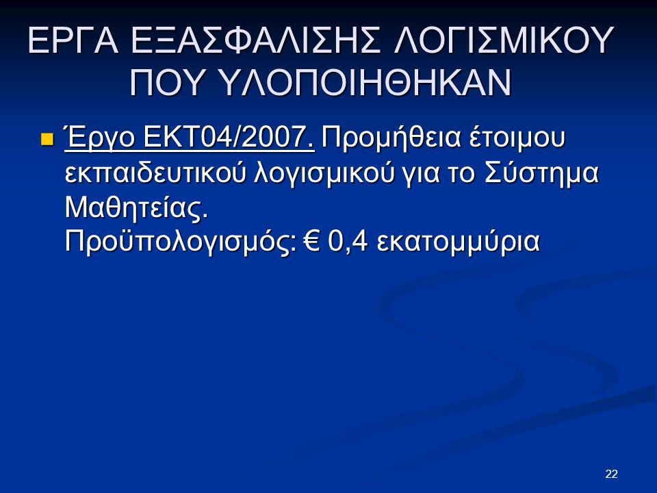 ΕΡΓΑ ΕΞΑΣΦΑΛΙΣΗΣ ΛΟΓΙΣΜΙΚΟΥ ΠΟΥ ΥΛΟΠΟΙΗΘΗΚΑΝ  Έργο ΕΚΤ04/2007.