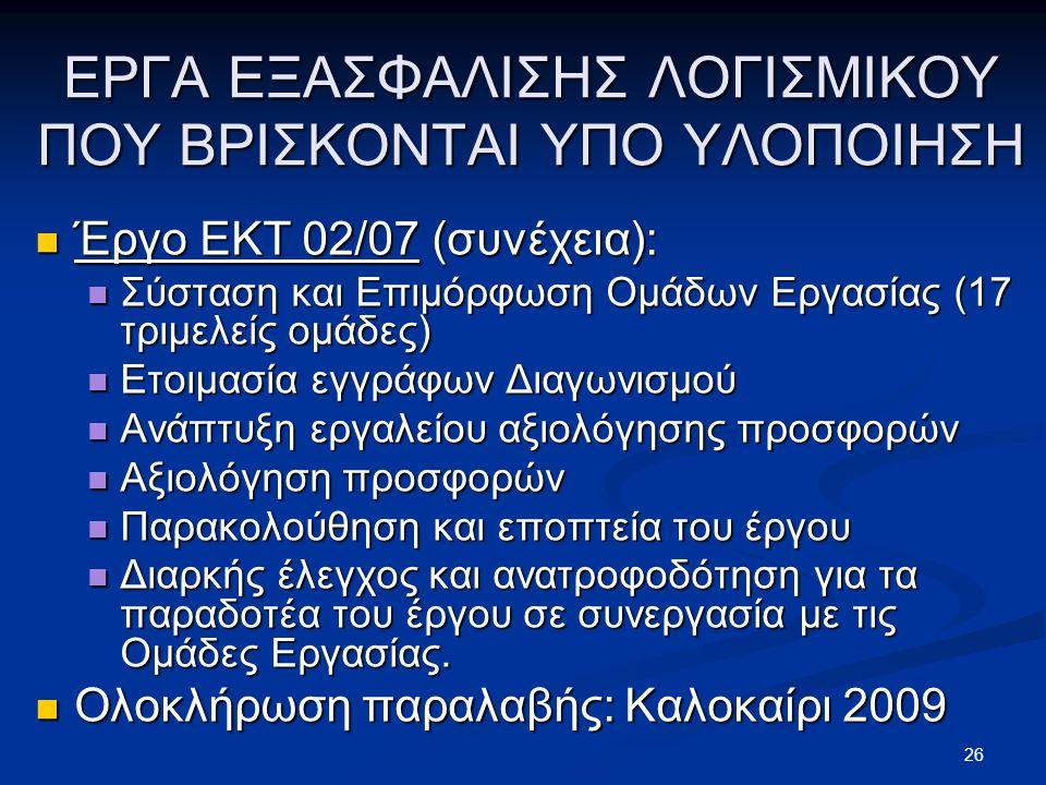 ΕΡΓΑ ΕΞΑΣΦΑΛΙΣΗΣ ΛΟΓΙΣΜΙΚΟΥ ΠΟΥ ΒΡΙΣΚΟΝΤΑΙ ΥΠΟ ΥΛΟΠΟΙΗΣΗ  Έργο ΕΚΤ 02/07 (συνέχεια):  Σύσταση και Επιμόρφωση Ομάδων Εργασίας (17 τριμελείς ομάδες)  Ετοιμασία εγγράφων Διαγωνισμού  Ανάπτυξη εργαλείου αξιολόγησης προσφορών  Αξιολόγηση προσφορών  Παρακολούθηση και εποπτεία του έργου  Διαρκής έλεγχος και ανατροφοδότηση για τα παραδοτέα του έργου σε συνεργασία με τις Ομάδες Εργασίας.