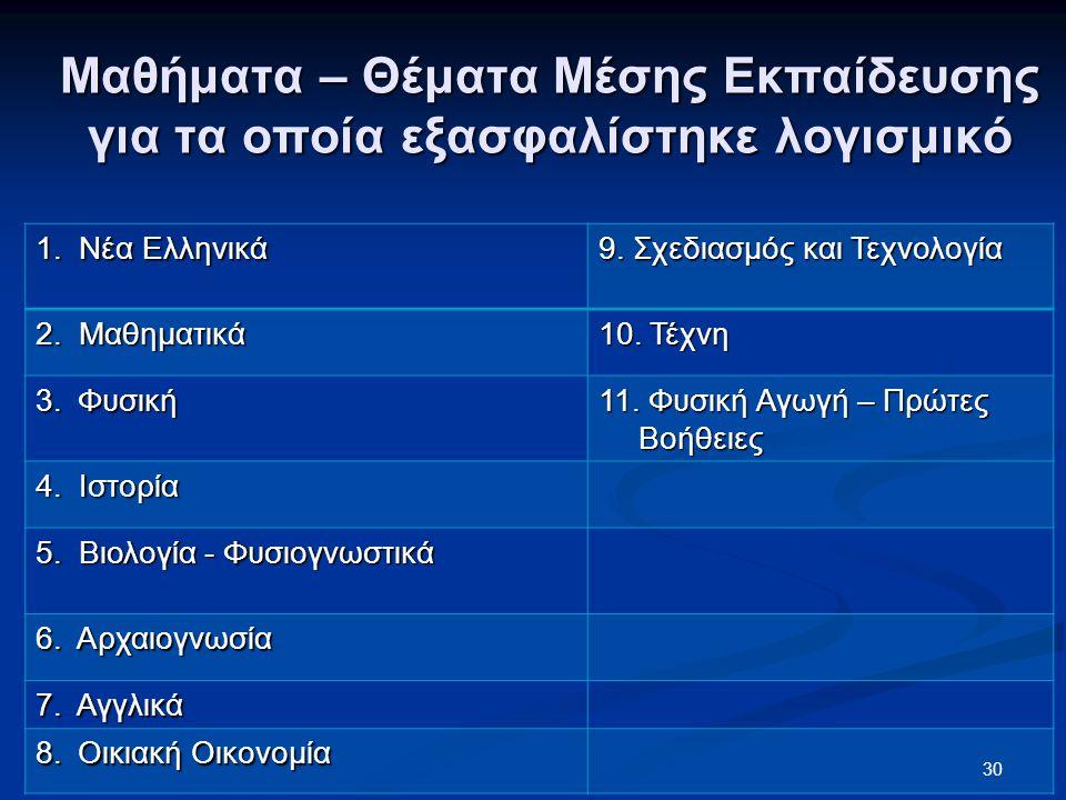 Μαθήματα – Θέματα Μέσης Εκπαίδευσης για τα οποία εξασφαλίστηκε λογισμικό 1. Νέα Ελληνικά 9. Σχεδιασμός και Τεχνολογία 2. Μαθηματικά 10. Τέχνη 3.Φυσική