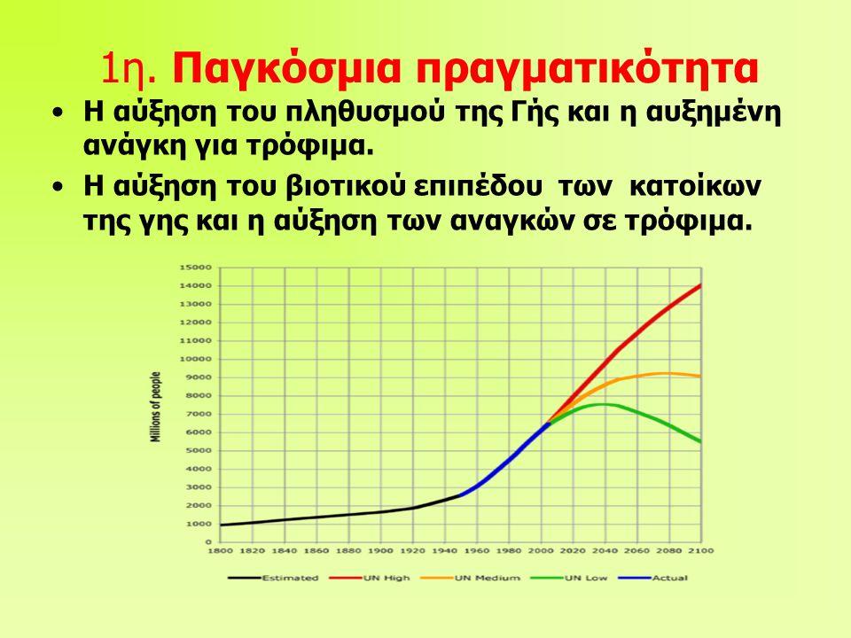 1η.Παγκόσμια πραγματικότητα •H αύξηση του πληθυσμού της Γής και η αυξημένη ανάγκη για τρόφιμα.