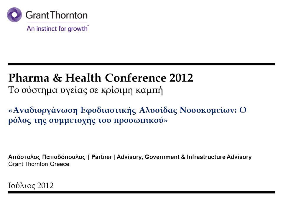 Pharma & Health Conference 2012 Το σύστημα υγείας σε κρίσιμη καμπή «Αναδιοργάνωση Εφοδιαστικής Αλυσίδας Νοσοκομείων: Ο ρόλος της συμμετοχής του προσωπικού» Απόστολος Παπαδόπουλος | Partner | Advisory, Government & Infrastructure Advisory Grant Thornton Greece Ιούλιος 2012