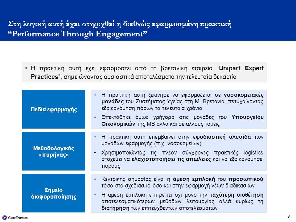 8 Στη λογική αυτή έχει στηριχθεί η διεθνώς εφαρμοσμένη πρακτική Performance Through Engagement •Η πρακτική αυτή έχει εφαρμοστεί από τη βρετανική εταιρεία Unipart Expert Practices , σημειώνοντας ουσιαστικά αποτελέσματα την τελευταία δεκαετία Πεδία εφαρμογής •Η πρακτική αυτή ξεκίνησε να εφαρμόζεται σε νοσοκομειακές μονάδες του Συστήματος Υγείας στη Μ.