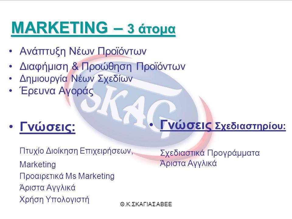 Θ.Κ.ΣΚΑΓΙΑΣ ΑΒΕΕ MARKETING – 3 άτομα •Ανάπτυξη Νέων Προϊόντων •Διαφήμιση & Προώθηση Προϊόντων •Δημιουργία Νέων Σχεδίων •Έρευνα Αγοράς •Γνώσεις: Πτυχίο