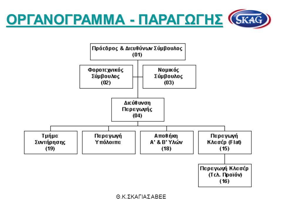 Θ.Κ.ΣΚΑΓΙΑΣ ΑΒΕΕ ΟΡΓΑΝΟΓΡΑΜΜΑ - ΠΑΡΑΓΩΓΗΣ