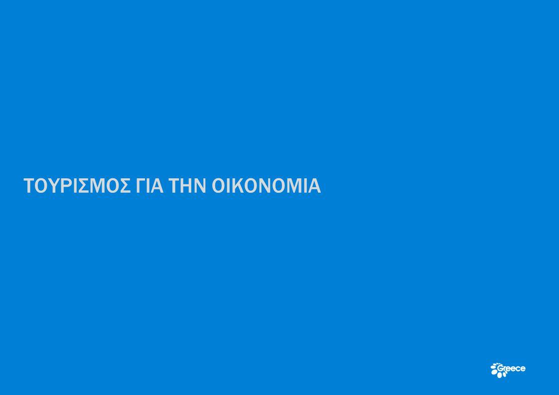 ΤΟΥΡΙΣΜΟΣ ΓΙΑ ΤΗΝ ΟΙΚΟΝΟΜΙΑ