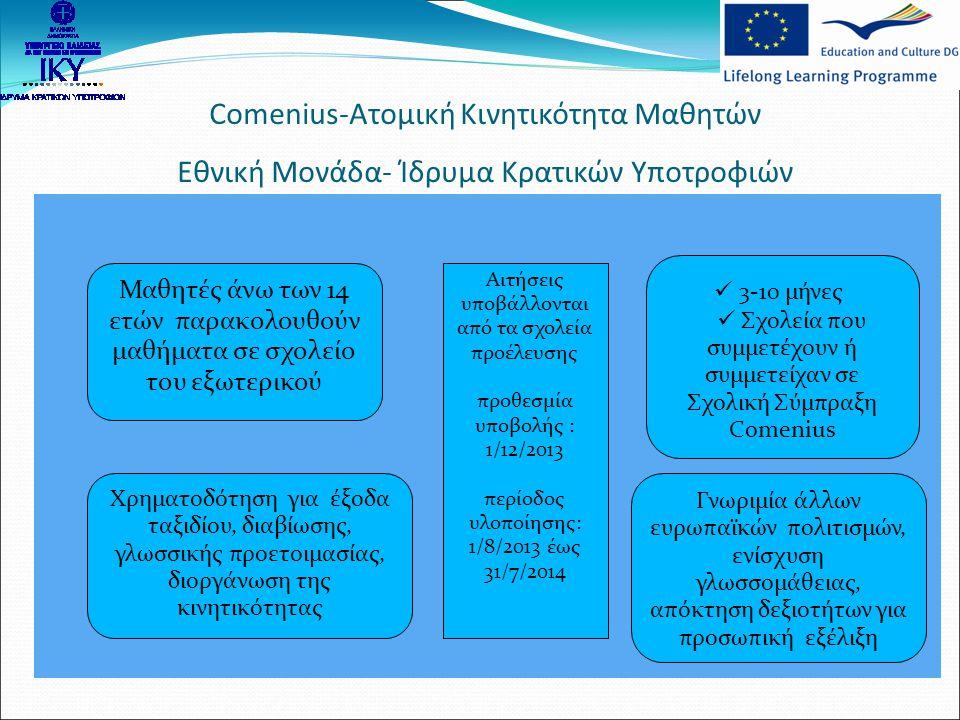 Comenius-Ατομική Κινητικότητα Μαθητών Εθνική Μονάδα- Ίδρυμα Κρατικών Υποτροφιών Μαθητές άνω των 14 ετών παρακολουθούν μαθήματα σε σχολείο του εξωτερικ