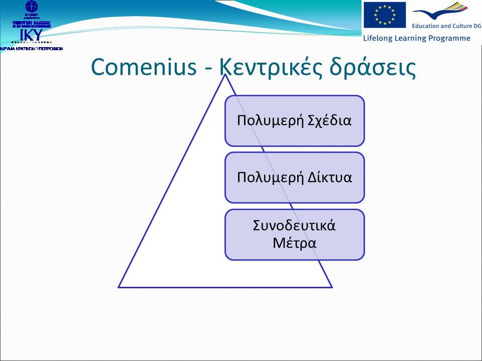 Comenius - Κεντρικές δράσεις Πολυμερή ΣχέδιαΠολυμερή Δίκτυα Συνοδευτικά Μέτρα