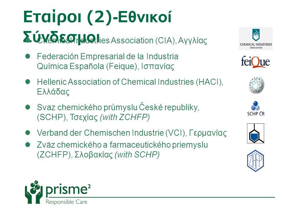 Το prisme 2 στοχεύει στις ομάδες  Εργαζομένων σε ΜΜΕ  Εργοδοτών ΜΜΕ  Ειδικών της χημικής βιομηχανίας στα θέματα περιβάλλοντος, υγιεινής και ασφαλείας  Εθνικούς & τοπικούς συνδέσμους της χημικής βιομηχανίας  Εθνικά & τοπικά συνδικάτα της χημικής βιομηχανίας prisme 2 οι πιλοτικές χώρες  Γερμανία: VCI & Social Partner  Σλοβακία: ZCHFP SR & Social Partner  Τσεχία: SCHP CR & Social Partner  Ισπανία: Feique & Social Partner  Αγγλία: CIA & Social Partner  Ελλάδα: HACI & Social Partner πιλοτικό πρόγραμμα