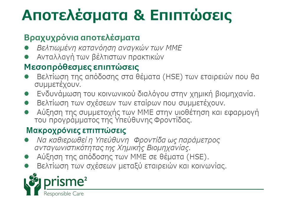 Αποτελέσματα & Επιπτώσεις Βραχυχρόνια αποτελέσματα  Βελτιωμένη κατανόηση αναγκών των ΜΜΕ  Ανταλλαγή των βέλτιστων πρακτικών Μεσοπρόθεσμες επιπτώσεις  Βελτίωση της απόδοσης στα θέματα (HSE) των εταιρειών που θα συμμετέχουν.