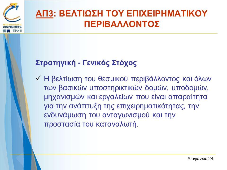 Διαφάνεια 24 ΑΠ3: ΒΕΛΤΙΩΣΗ ΤΟΥ ΕΠΙΧΕΙΡΗΜΑΤΙΚΟΥ ΠΕΡΙΒΑΛΛΟΝΤΟΣ Στρατηγική - Γενικός Στόχος  H βελτίωση του θεσμικού περιβάλλοντος και όλων των βασικών