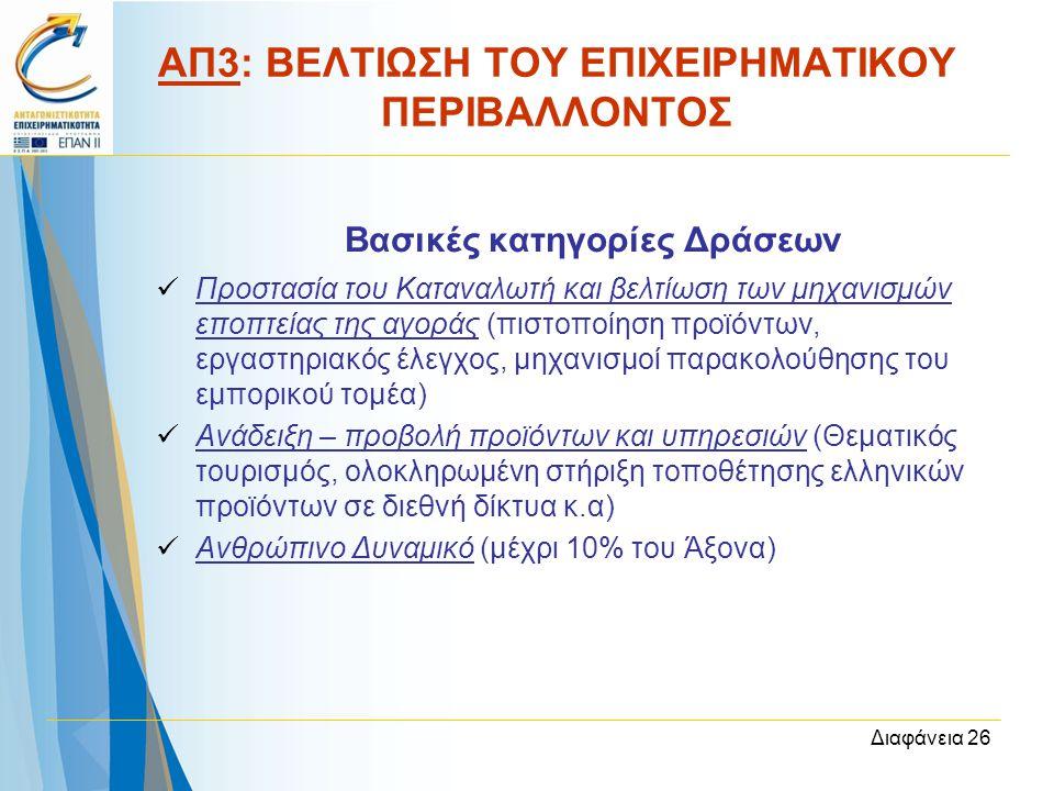 Διαφάνεια 26 Βασικές κατηγορίες Δράσεων  Προστασία του Καταναλωτή και βελτίωση των μηχανισμών εποπτείας της αγοράς (πιστοποίηση προϊόντων, εργαστηρια