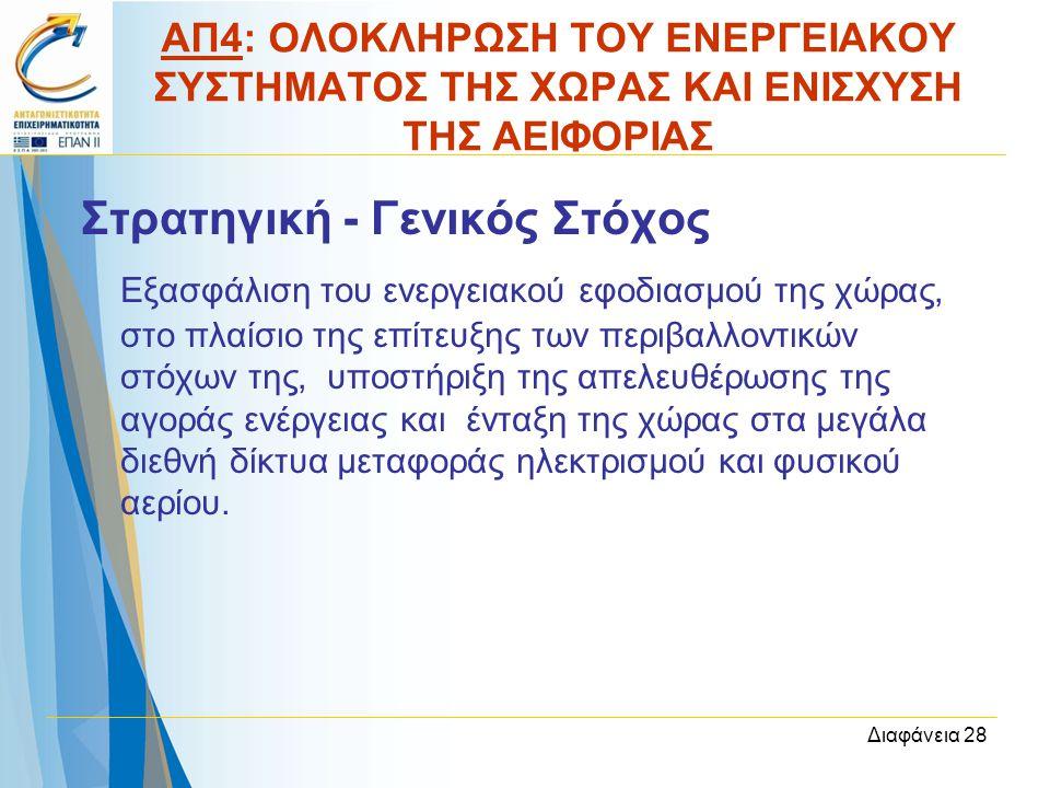 Διαφάνεια 28 ΑΠ4: ΟΛΟΚΛΗΡΩΣΗ ΤΟΥ ΕΝΕΡΓΕΙΑΚΟΥ ΣΥΣΤΗΜΑΤΟΣ ΤΗΣ ΧΩΡΑΣ ΚΑΙ ΕΝΙΣΧΥΣΗ ΤΗΣ ΑΕΙΦΟΡΙΑΣ Στρατηγική - Γενικός Στόχος Εξασφάλιση του ενεργειακού εφ