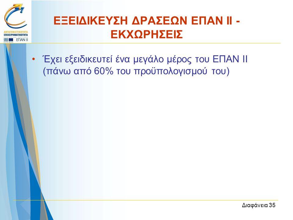 Διαφάνεια 35 ΕΞΕΙΔΙΚΕΥΣΗ ΔΡΑΣΕΩΝ ΕΠΑΝ ΙΙ - ΕΚΧΩΡΗΣΕΙΣ •Έχει εξειδικευτεί ένα μεγάλο μέρος του ΕΠΑΝ ΙΙ (πάνω από 60% του προϋπολογισμού του)