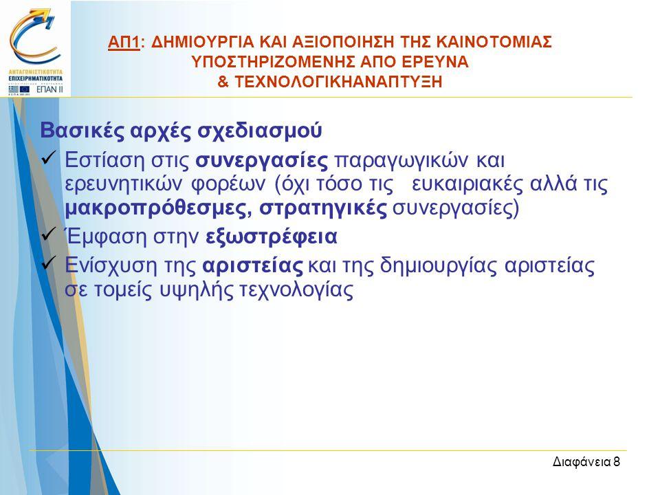 Διαφάνεια 8 ΑΠ1: ΔΗΜΙΟΥΡΓΙΑ ΚΑΙ ΑΞΙΟΠΟΙΗΣΗ ΤΗΣ ΚΑΙΝΟΤΟΜΙΑΣ ΥΠΟΣΤΗΡΙΖΟΜΕΝΗΣ ΑΠΟ ΕΡΕΥΝΑ & ΤΕΧΝΟΛΟΓΙΚΗΑΝΑΠΤΥΞΗ Βασικές αρχές σχεδιασμού  Εστίαση στις συ