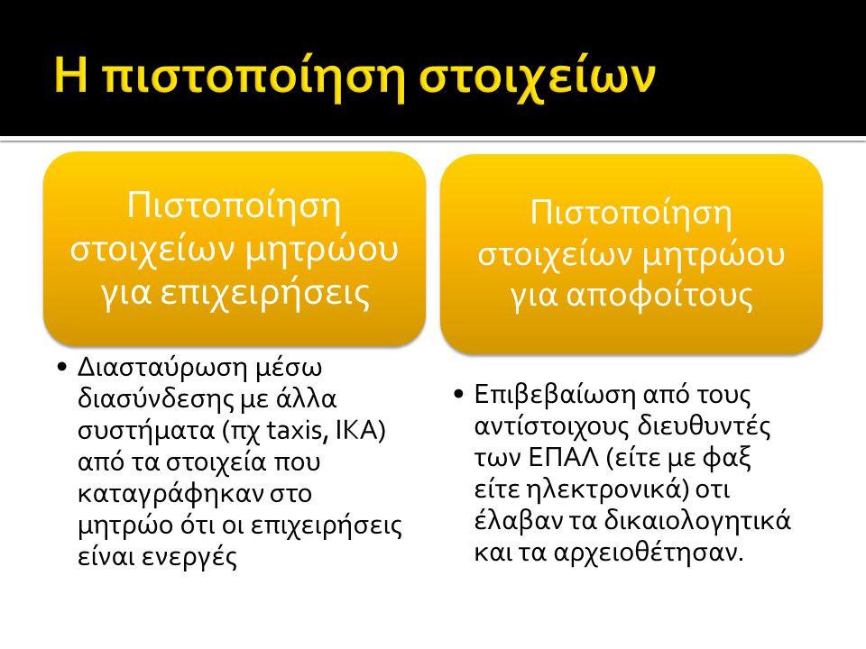 Πιστοποίηση στοιχείων μητρώου για επιχειρήσεις •Διασταύρωση μέσω διασύνδεσης με άλλα συστήματα (πχ taxis, ΙΚΑ) από τα στοιχεία που καταγράφηκαν στο μητρώο ότι οι επιχειρήσεις είναι ενεργές Πιστοποίηση στοιχείων μητρώου για αποφοίτους •Επιβεβαίωση από τους αντίστοιχους διευθυντές των ΕΠΑΛ (είτε με φαξ είτε ηλεκτρονικά) οτι έλαβαν τα δικαιολογητικά και τα αρχειοθέτησαν.