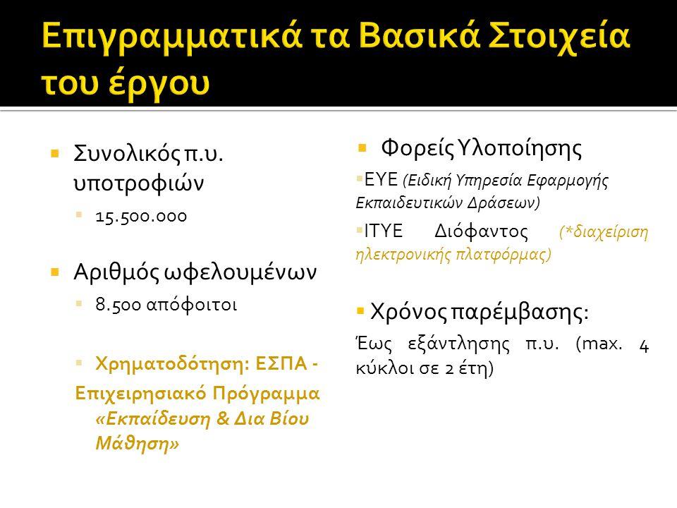  Συνολικός π.υ. υποτροφιών  15.500.000  Αριθμός ωφελουμένων  8.500 απόφοιτοι  Χρηματοδότηση: ΕΣΠΑ - Επιχειρησιακό Πρόγραμμα «Εκπαίδευση & Δια Βίο