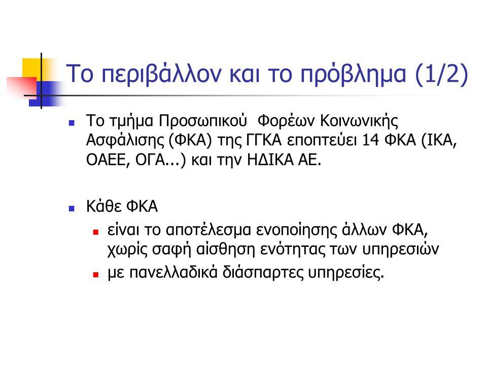 Το περιβάλλον και το πρόβλημα (1/2)  Το τμήμα Προσωπικού Φορέων Κοινωνικής Ασφάλισης (ΦΚΑ) της ΓΓΚΑ εποπτεύει 14 ΦΚΑ (ΙΚΑ, ΟΑΕΕ, ΟΓΑ...) και την ΗΔΙΚ