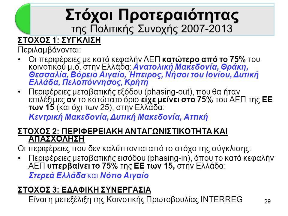 29 ΣΤΟΧΟΣ 1: ΣΥΓΚΛΙΣΗ Περιλαμβάνονται: •Οι περιφέρειες με κατά κεφαλήν ΑΕΠ κατώτερο από το 75% του κοινοτικού μ.ό. στην Ελλάδα:Ανατολική Μακεδονία, Θρ