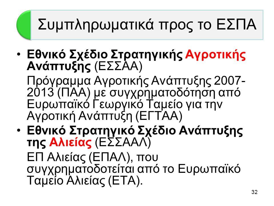 •Εθνικό Σχέδιο Στρατηγικής Αγροτικής Ανάπτυξης (ΕΣΣΑΑ) Πρόγραμμα Αγροτικής Ανάπτυξης 2007- 2013 (ΠΑΑ) με συγχρηματοδότηση από Ευρωπαϊκό Γεωργικό Ταμεί