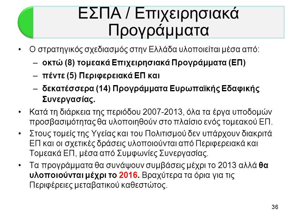 36 •Ο στρατηγικός σχεδιασμός στην Ελλάδα υλοποιείται μέσα από: –οκτώ (8) τομεακά Επιχειρησιακά Προγράμματα (ΕΠ) –πέντε (5) Περιφερειακά ΕΠ και –δεκατέ