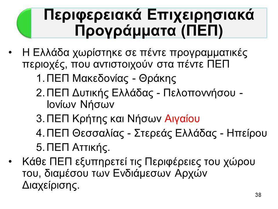 38 •Η Ελλάδα χωρίστηκε σε πέντε προγραμματικές περιοχές, που αντιστοιχούν στα πέντε ΠΕΠ 1.ΠΕΠ Μακεδονίας - Θράκης 2.ΠΕΠ Δυτικής Ελλάδας - Πελοποννήσου