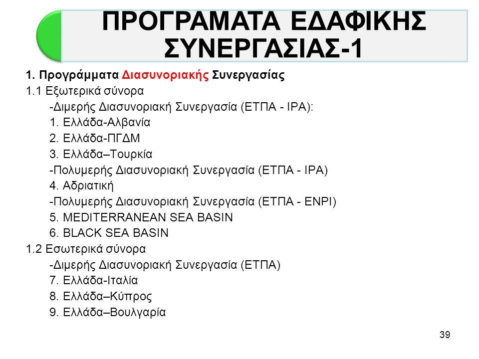 39 1. Προγράμματα Διασυνοριακής Συνεργασίας 1.1 Εξωτερικά σύνορα -Διμερής Διασυνοριακή Συνεργασία (ΕΤΠΑ - ΙΡΑ): 1. Ελλάδα-Αλβανία 2. Ελλάδα-ΠΓΔΜ 3. Ελ