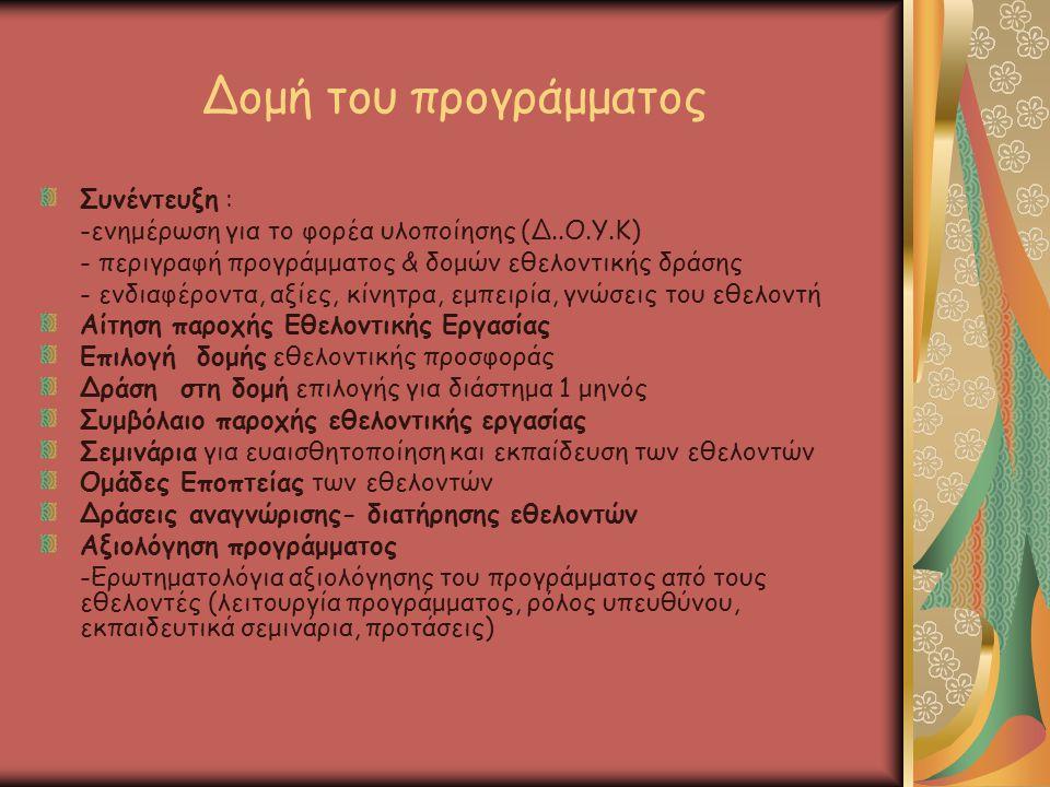 Δομή του προγράμματος Συνέντευξη : -ενημέρωση για το φορέα υλοποίησης (Δ..Ο.Υ.Κ) - περιγραφή προγράμματος & δομών εθελοντικής δράσης - ενδιαφέροντα, αξίες, κίνητρα, εμπειρία, γνώσεις του εθελοντή Αίτηση παροχής Εθελοντικής Εργασίας Επιλογή δομής εθελοντικής προσφοράς Δράση στη δομή επιλογής για διάστημα 1 μηνός Συμβόλαιο παροχής εθελοντικής εργασίας Σεμινάρια για ευαισθητοποίηση και εκπαίδευση των εθελοντών Ομάδες Εποπτείας των εθελοντών Δράσεις αναγνώρισης- διατήρησης εθελοντών Αξιολόγηση προγράμματος -Ερωτηματολόγια αξιολόγησης του προγράμματος από τους εθελοντές (λειτουργία προγράμματος, ρόλος υπευθύνου, εκπαιδευτικά σεμινάρια, προτάσεις)