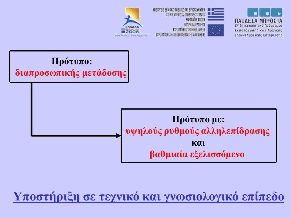 Πρότυπο: διαπροσωπικής μετάδοσης Πρότυπο με: υψηλούς ρυθμούς αλληλεπίδρασης και βαθμιαία εξελισσόμενο Υποστήριξη σε τεχνικό και γνωσιολογικό επίπεδο