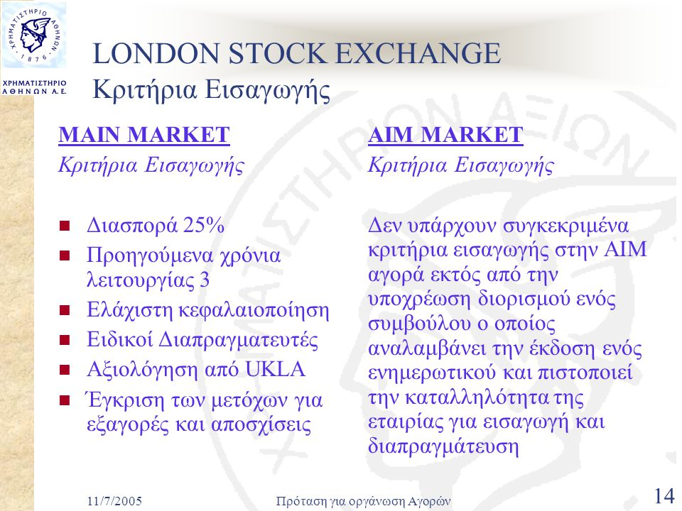 11/7/2005Πρόταση για οργάνωση Αγορών 14 LONDON STOCK EXCHANGE Κριτήρια Εισαγωγής MAIN MARKET Κριτήρια Εισαγωγής  Διασπορά 25%  Προηγούμενα χρόνια λειτουργίας 3  Ελάχιστη κεφαλαιοποίηση  Ειδικοί Διαπραγματευτές  Αξιολόγηση από UKLA  Έγκριση των μετόχων για εξαγορές και αποσχίσεις AIM MARKET Κριτήρια Εισαγωγής Δεν υπάρχουν συγκεκριμένα κριτήρια εισαγωγής στην AIM αγορά εκτός από την υποχρέωση διορισμού ενός συμβούλου ο οποίος αναλαμβάνει την έκδοση ενός ενημερωτικού και πιστοποιεί την καταλληλότητα της εταιρίας για εισαγωγή και διαπραγμάτευση