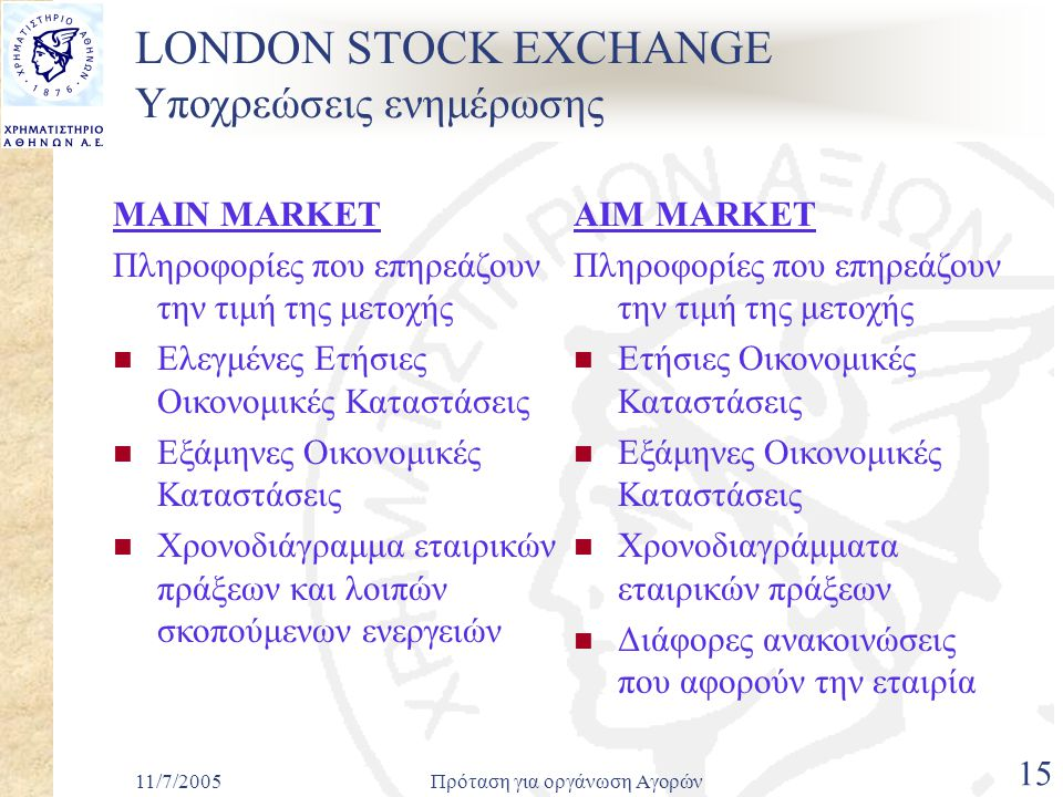 11/7/2005Πρόταση για οργάνωση Αγορών 15 LONDON STOCK EXCHANGE Υποχρεώσεις ενημέρωσης MAIN MARKET Πληροφορίες που επηρεάζουν την τιμή της μετοχής  Ελεγμένες Ετήσιες Οικονομικές Καταστάσεις  Εξάμηνες Οικονομικές Καταστάσεις  Χρονοδιάγραμμα εταιρικών πράξεων και λοιπών σκοπούμενων ενεργειών AIM MARKET Πληροφορίες που επηρεάζουν την τιμή της μετοχής  Ετήσιες Οικονομικές Καταστάσεις  Εξάμηνες Οικονομικές Καταστάσεις  Χρονοδιαγράμματα εταιρικών πράξεων  Διάφορες ανακοινώσεις που αφορούν την εταιρία