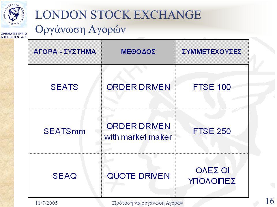 11/7/2005Πρόταση για οργάνωση Αγορών 16 LONDON STOCK EXCHANGE Οργάνωση Αγορών